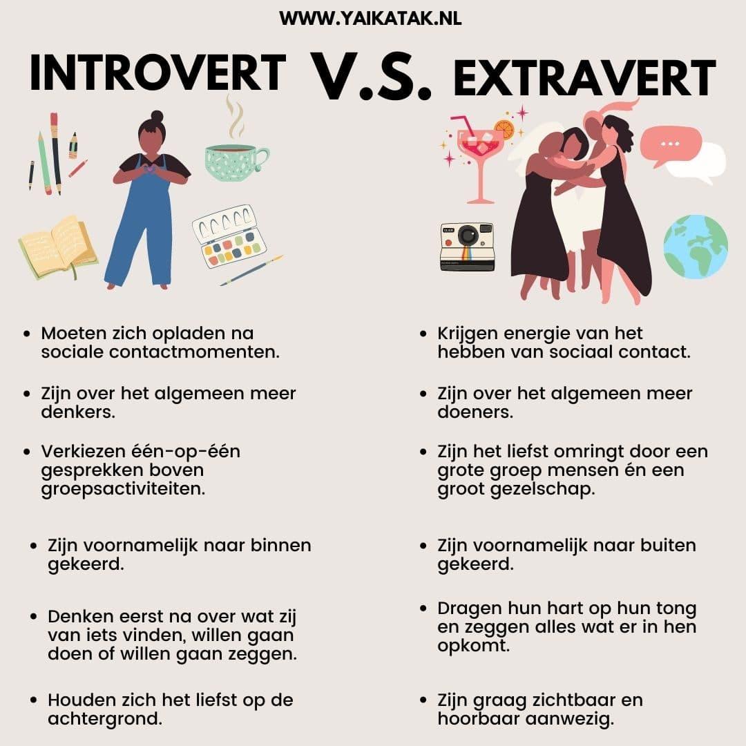 introvert extravert